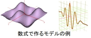 Mathematical 3d objects