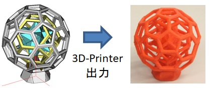 A real 3d object printed by 3d printer